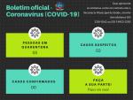 Secretaria Municipal de Saúde divulga Boletim Oficial sobre a situação do Coronavírus