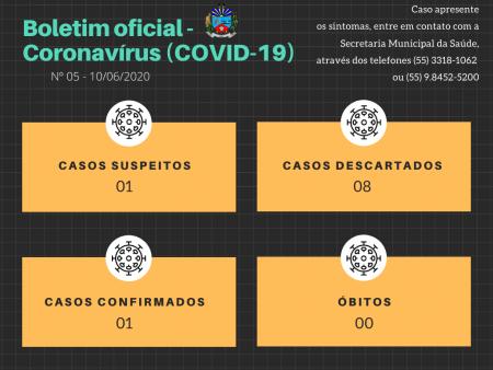 Município de Jóia confirma primeiro caso de covid-19