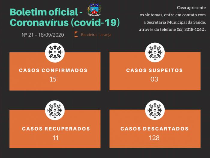 Secretaria de Saúde confirma mais três casos de covid-19